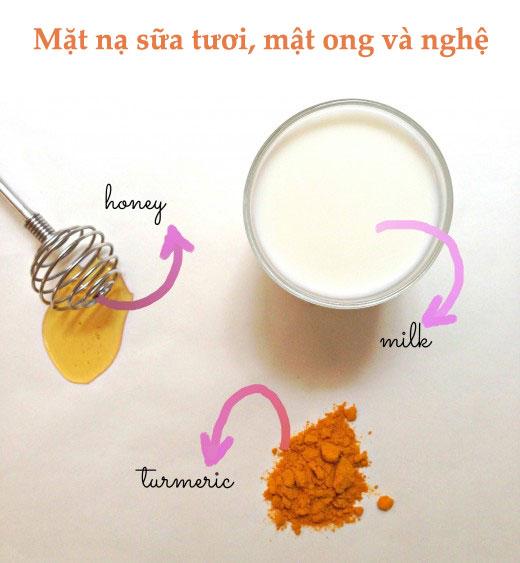 Mặt nạ sữa tươi, mật ong và nghệ